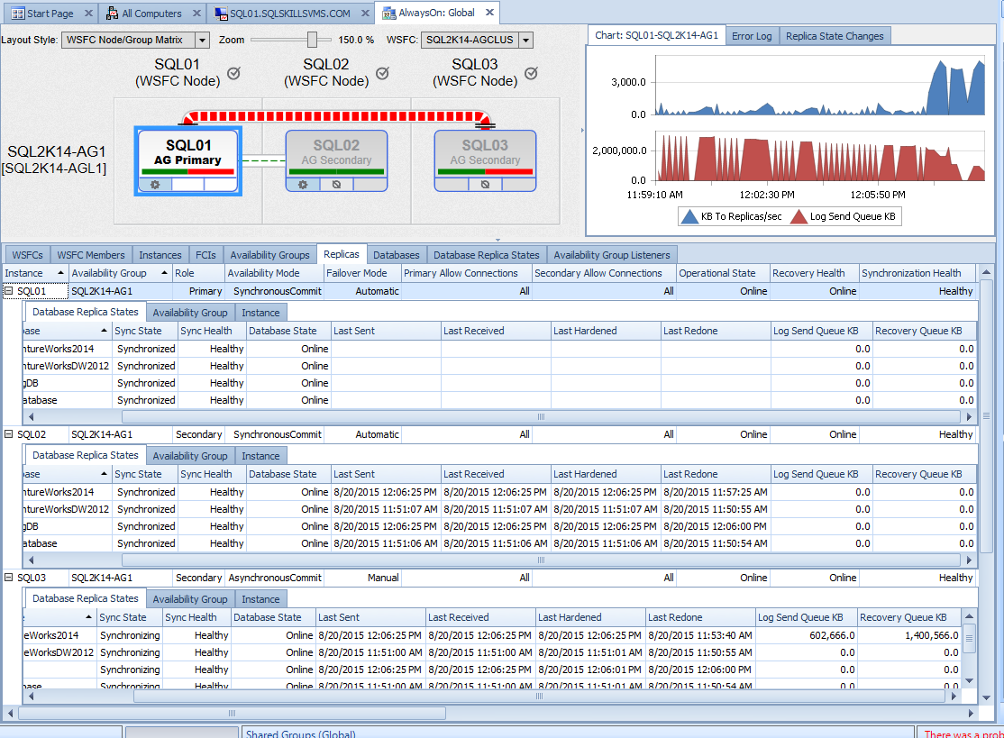 Performacnce Advisor AG Dashboard