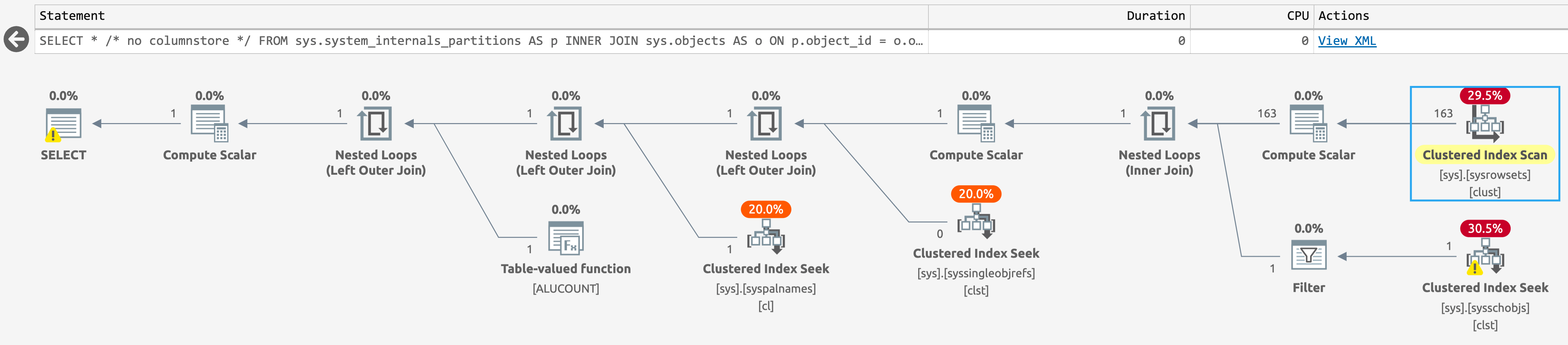 Plan for sys.system_internals_partitions, with no columnstore indexes present